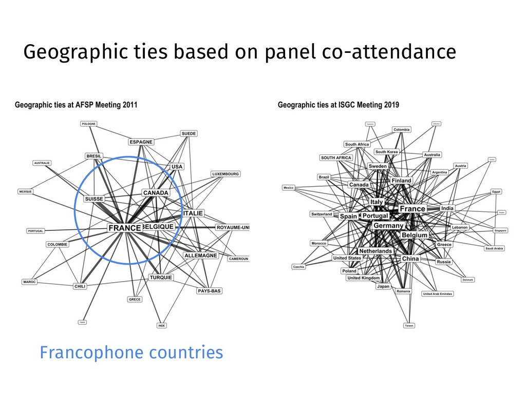 Geographic ties based on panel co-attendance Fr...