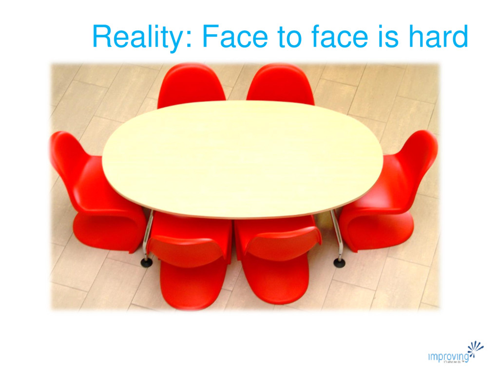 Reality: Face to face is hard