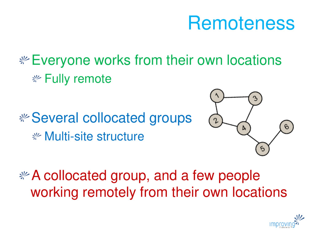 Remoteness Everyone works from their own locati...