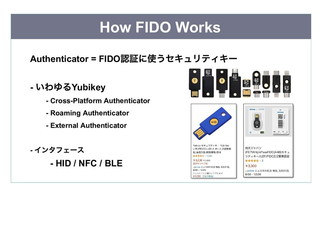 How FIDO Works Authenticator = FIDO 認証に使うセキュリティ...