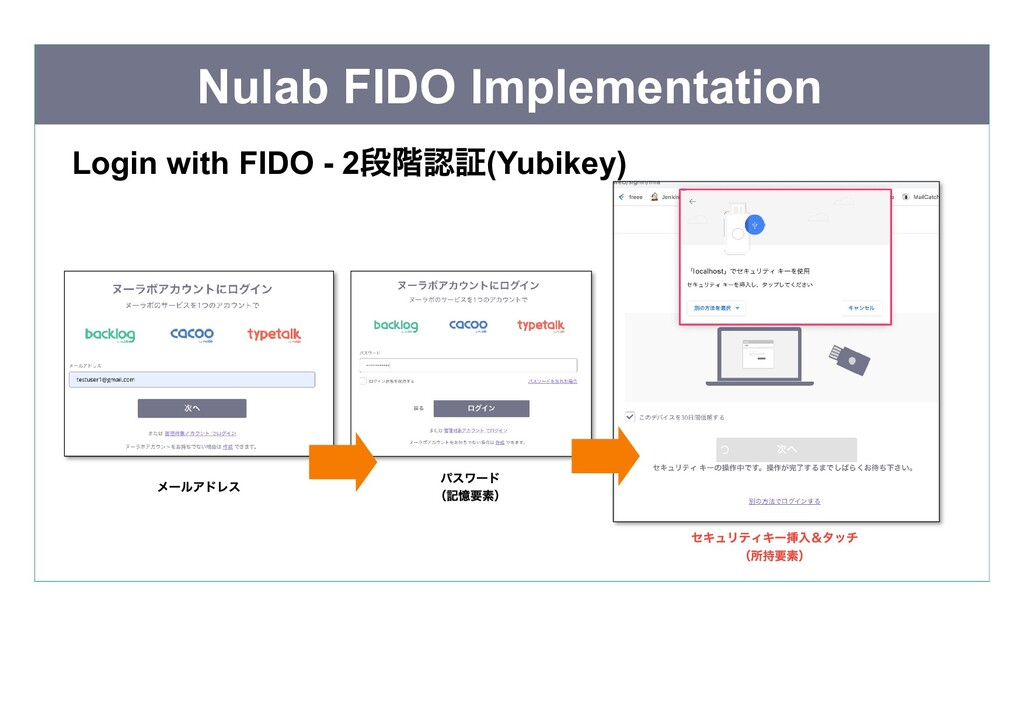 Nulab FIDO Implementation Login with FIDO - 2 段...