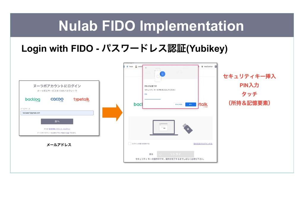 Nulab FIDO Implementation Login with FIDO - パスワ...
