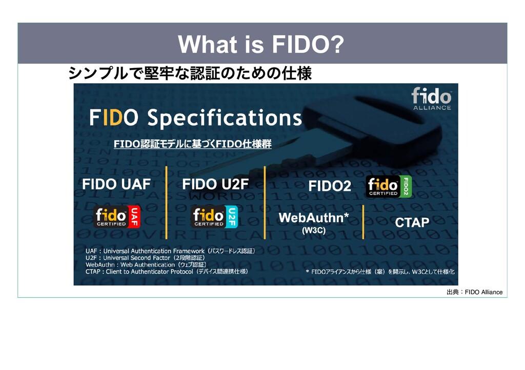 What is FIDO? シンプルで堅牢な認証のための仕様 出典:FIDO Alliance