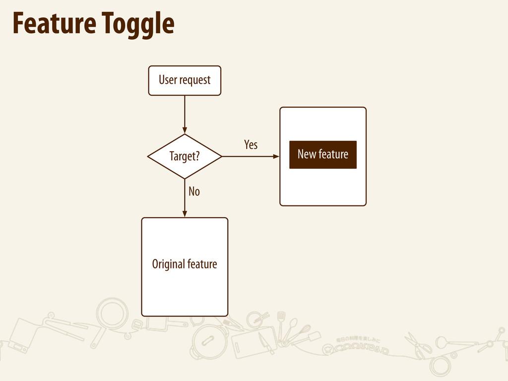 Feature Toggle Target? Original feature New fea...