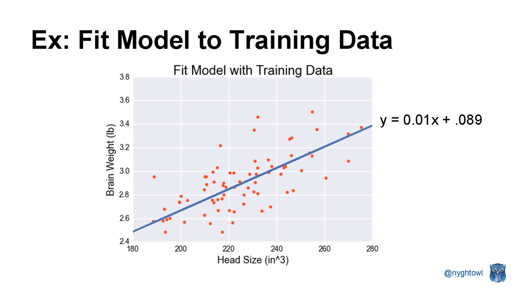 @nyghtowl Ex: Fit Model to Training Data y = 0....