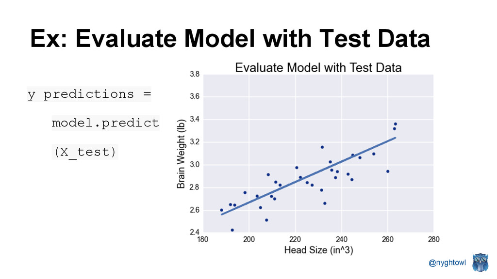 @nyghtowl Ex: Evaluate Model with Test Data y p...