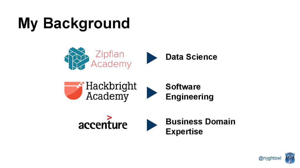 @nyghtowl Software Engineering My Background Da...