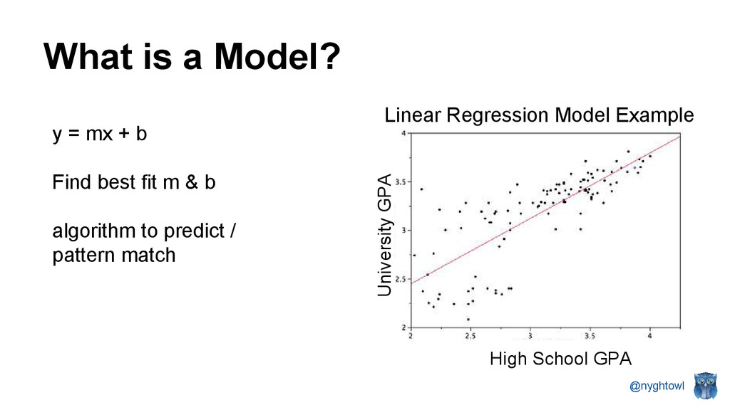 @nyghtowl What is a Model? y = mx + b Find best...