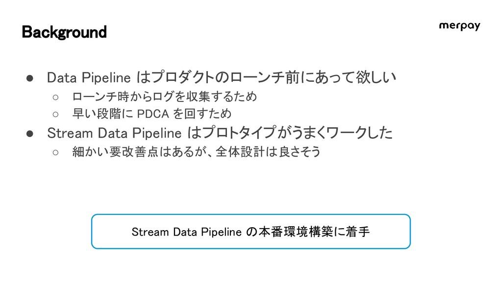 Background ● Data Pipeline はプロダクトのローンチ前にあって欲しい ...