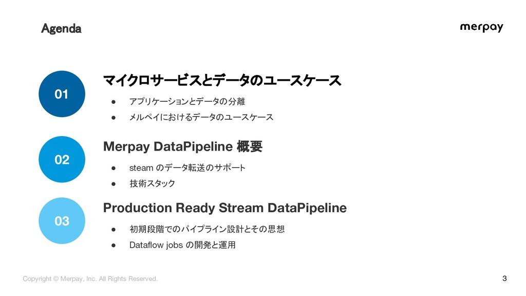 3 マイクロサービスとデータのユースケース 01 Agenda 02 ● アプリケーションとデ...