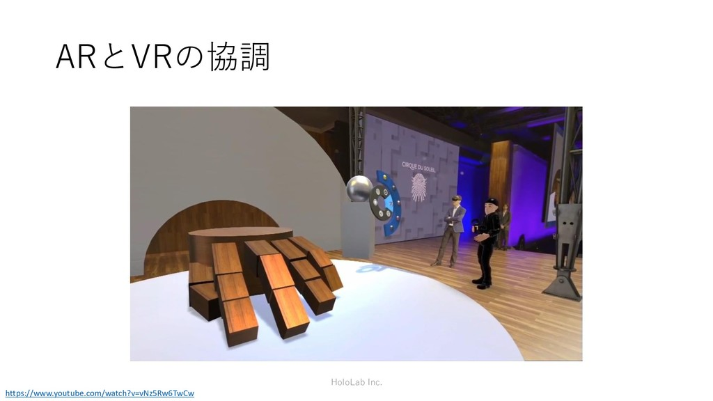 ARとVRの協調 HoloLab Inc. https://www.youtube.com/w...