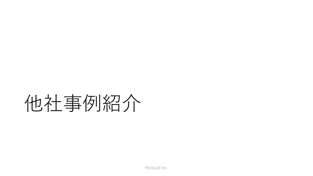 他社事例紹介 HoloLab Inc.