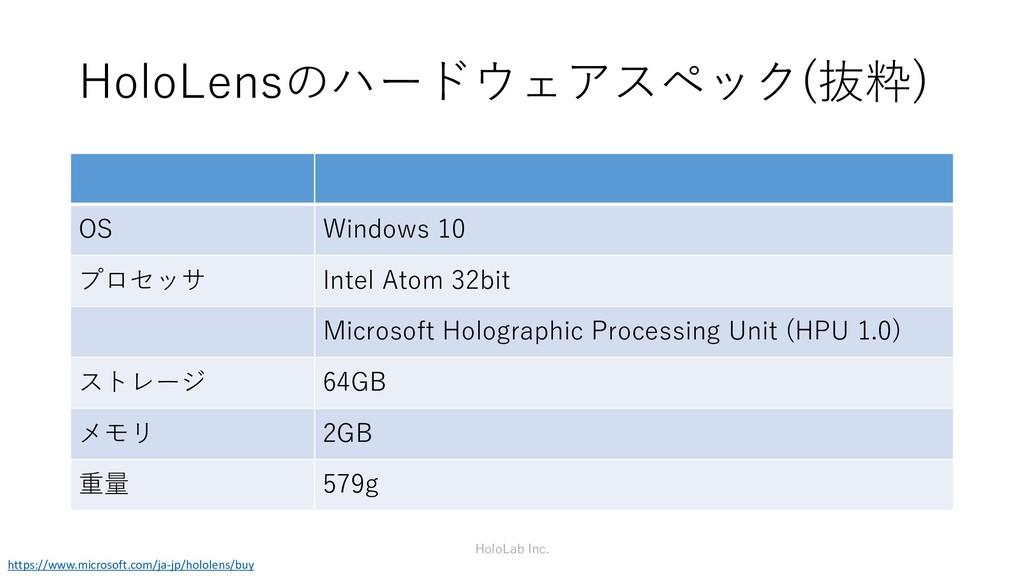 HoloLensのハードウェアスペック(抜粋) OS Windows 10 プロセッサ Int...