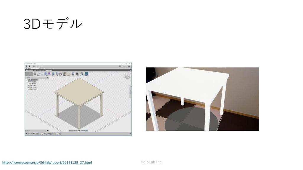3Dモデル HoloLab Inc. http://licensecounter.jp/3d-...