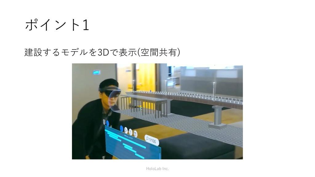 ポイント1 建設するモデルを3Dで表示(空間共有) HoloLab Inc.