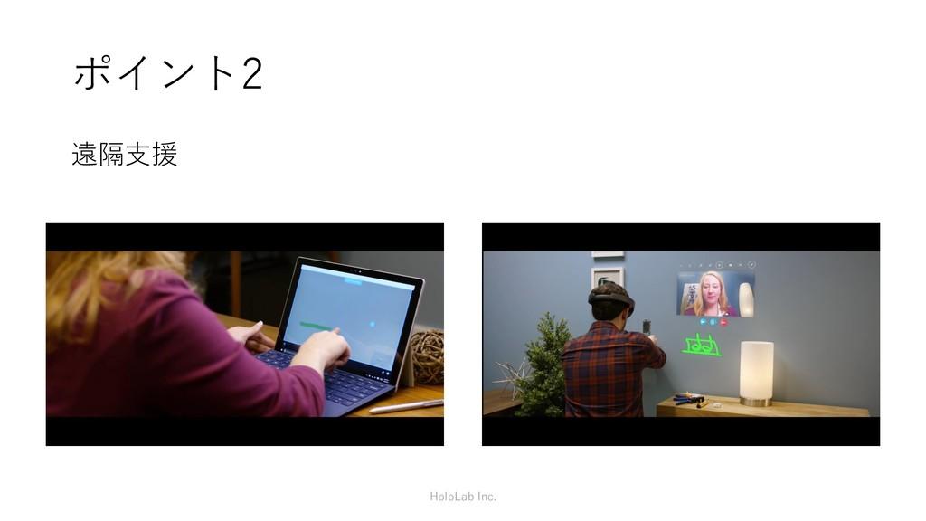 ポイント2 遠隔支援 HoloLab Inc.