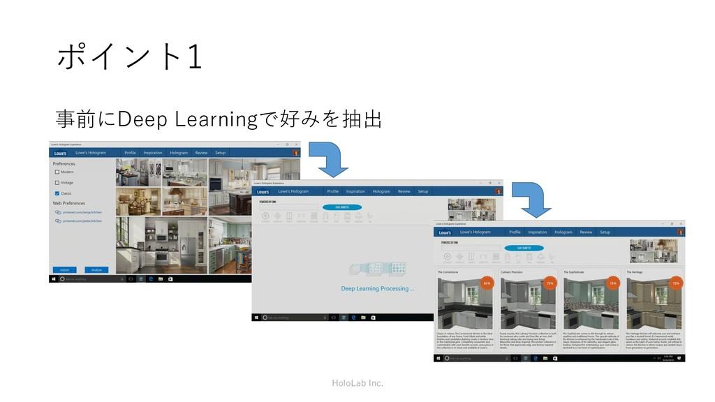 ポイント1 事前にDeep Learningで好みを抽出 HoloLab Inc.