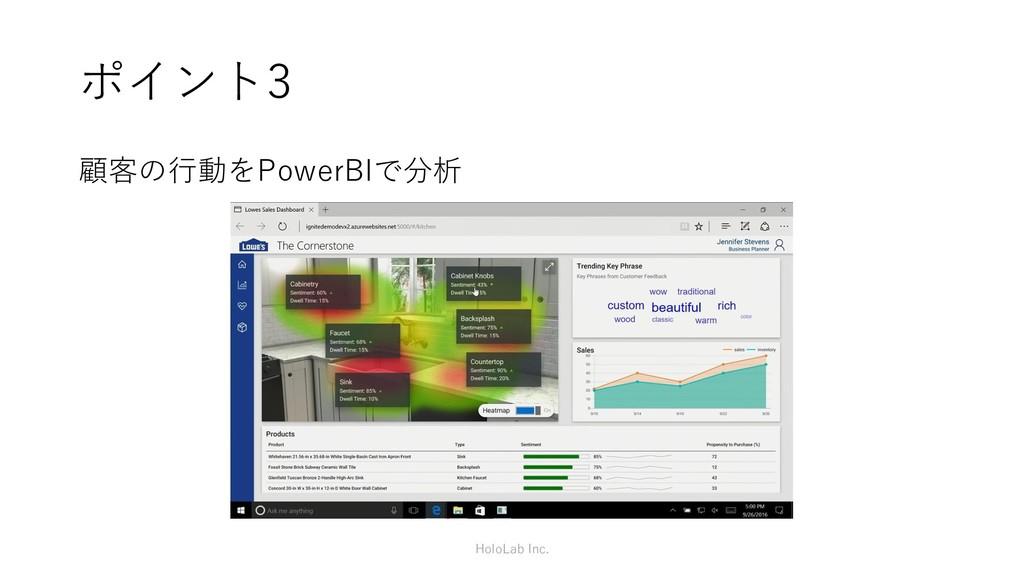 ポイント3 顧客の行動をPowerBIで分析 HoloLab Inc.