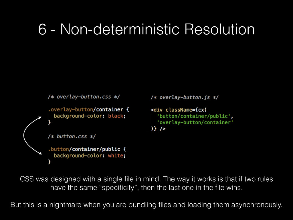 6 - Non-deterministic Resolution CSS was design...