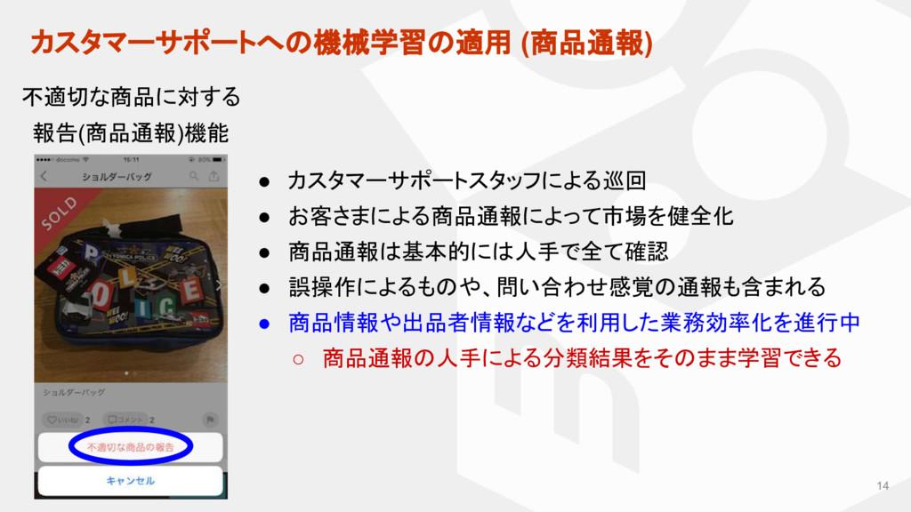 カスタマーサポートへの機械学習の適用 (商品通報) 14 不適切な商品に対する 報告(商品通報...