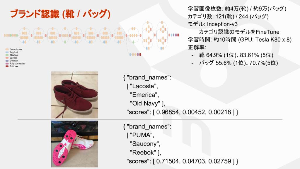 ブランド認識 (靴 / バッグ) 学習画像枚数: 約4万(靴) / 約9万(バッグ) カテゴリ...