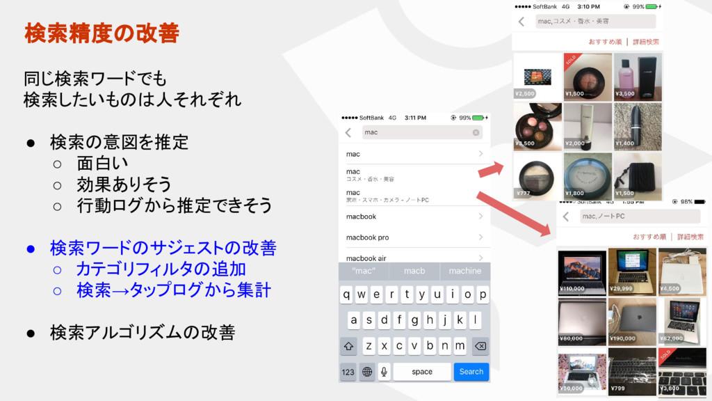 検索精度の改善 7 同じ検索ワードでも 検索したいものは人それぞれ ● 検索の意図を推定 ○ ...