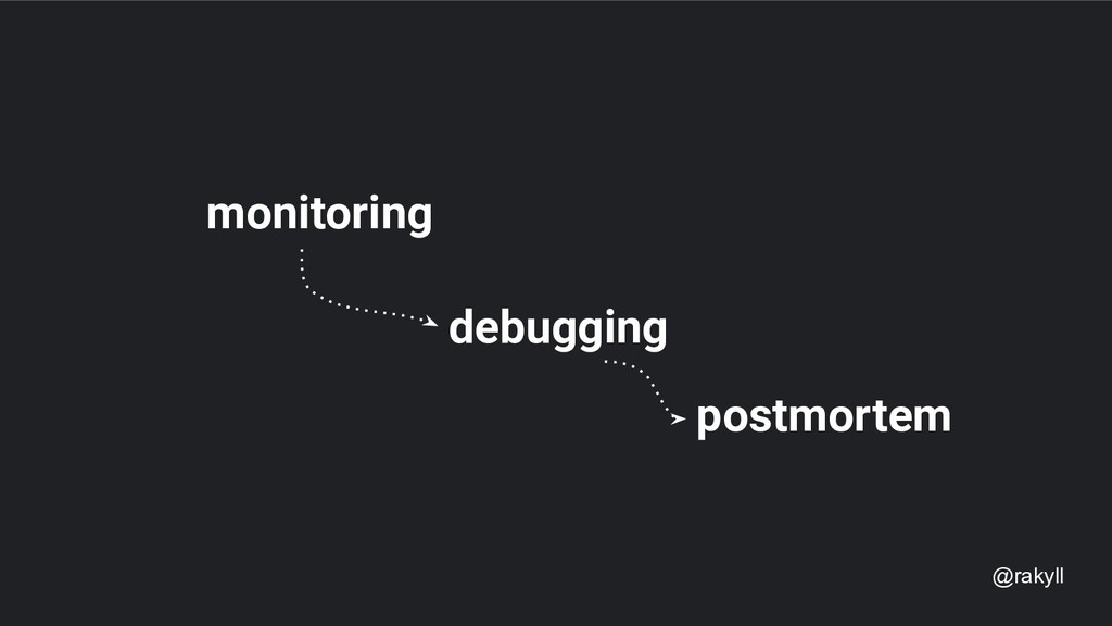 @rakyll monitoring debugging postmortem