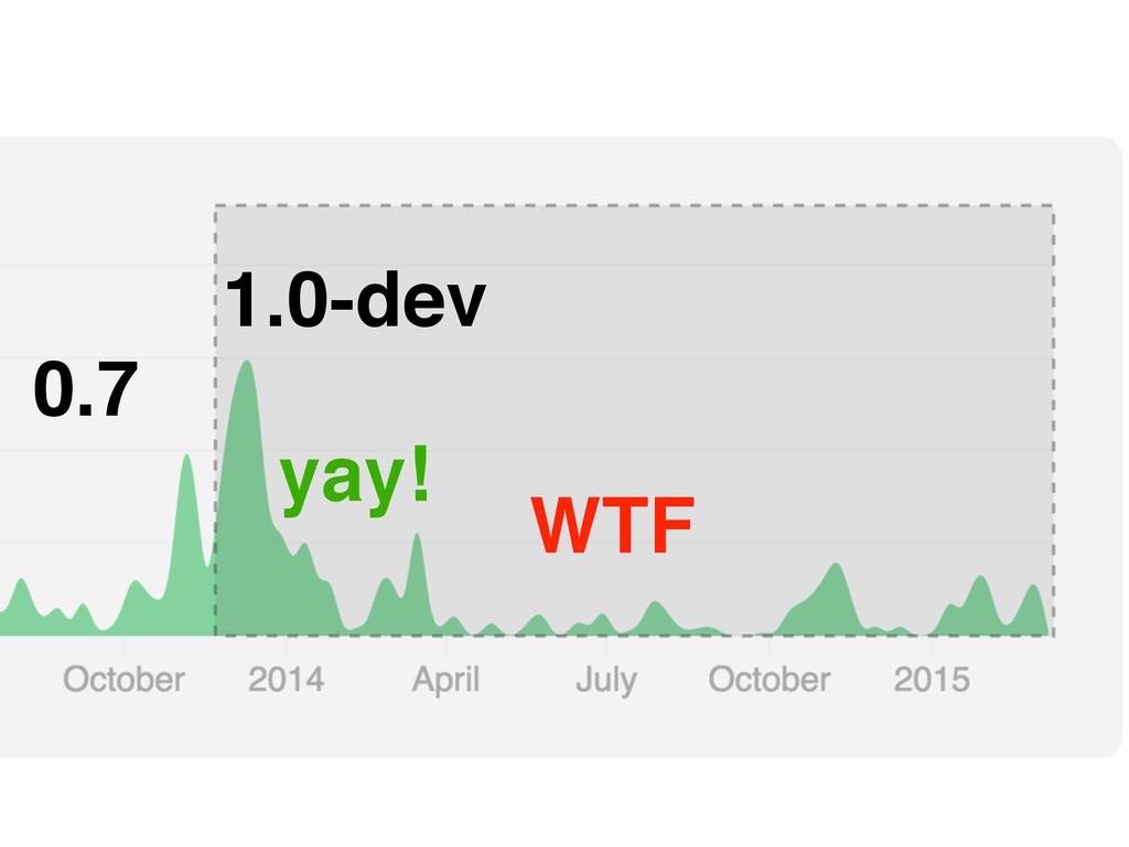 0.7 1.0-dev WTF yay!