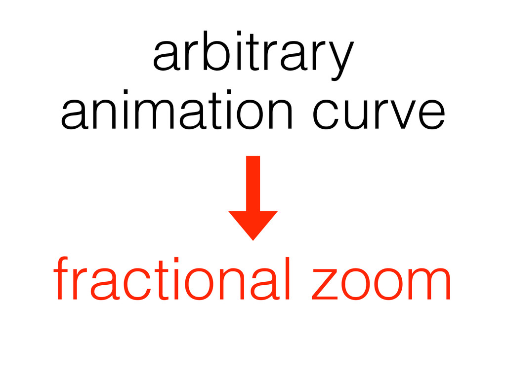 arbitrary animation curve fractional zoom