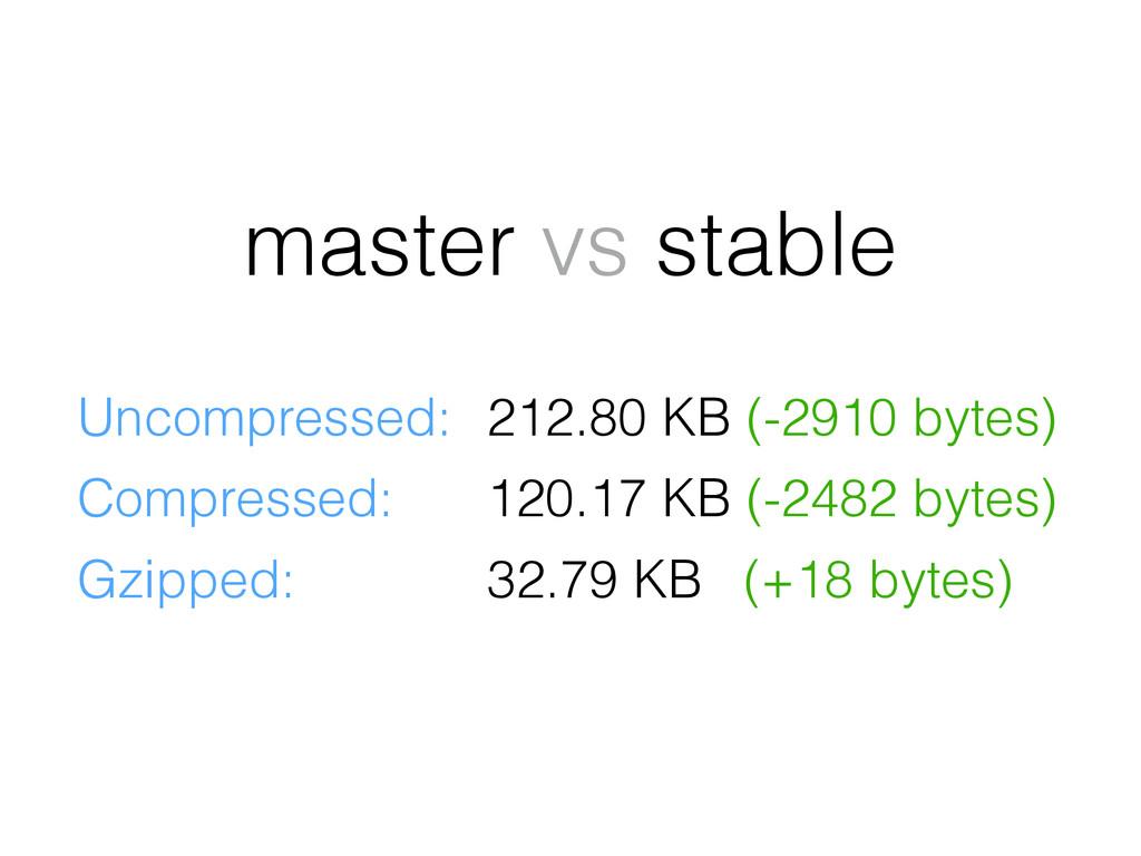 Uncompressed: 212.80 KB (-2910 bytes) Compresse...