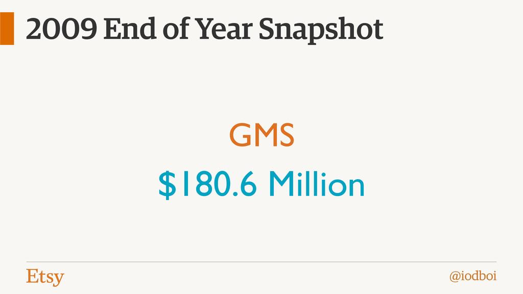 @iodboi 2009 End of Year Snapshot GMS $180.6 Mi...