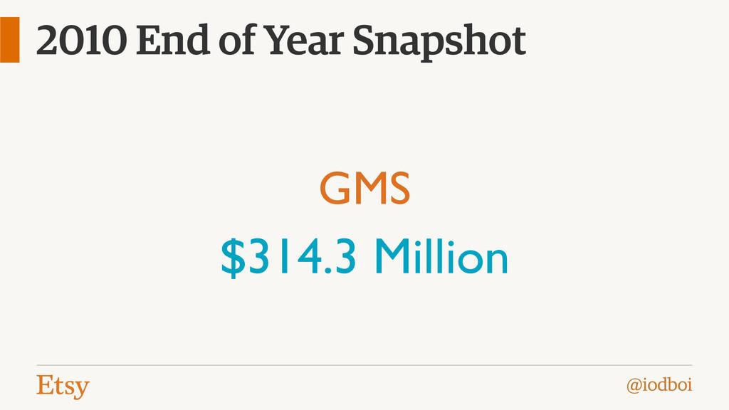 @iodboi 2010 End of Year Snapshot GMS $314.3 Mi...