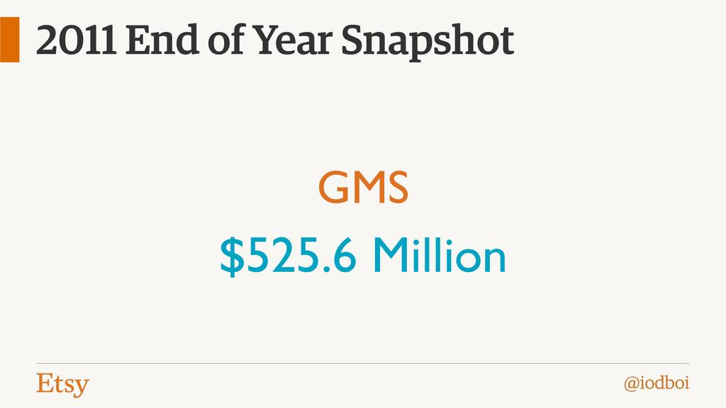 @iodboi 2011 End of Year Snapshot GMS $525.6 Mi...