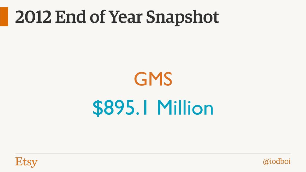 @iodboi 2012 End of Year Snapshot GMS $895.1 Mi...