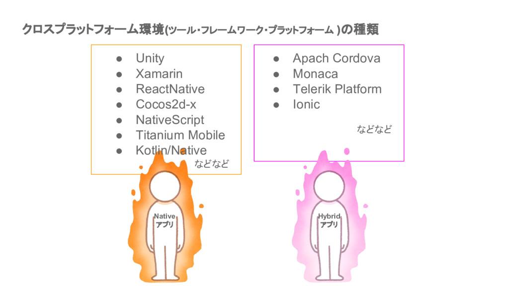 クロスプラットフォーム環境(ツール・フレームワーク・プラットフォーム )の種類 ● Apach...