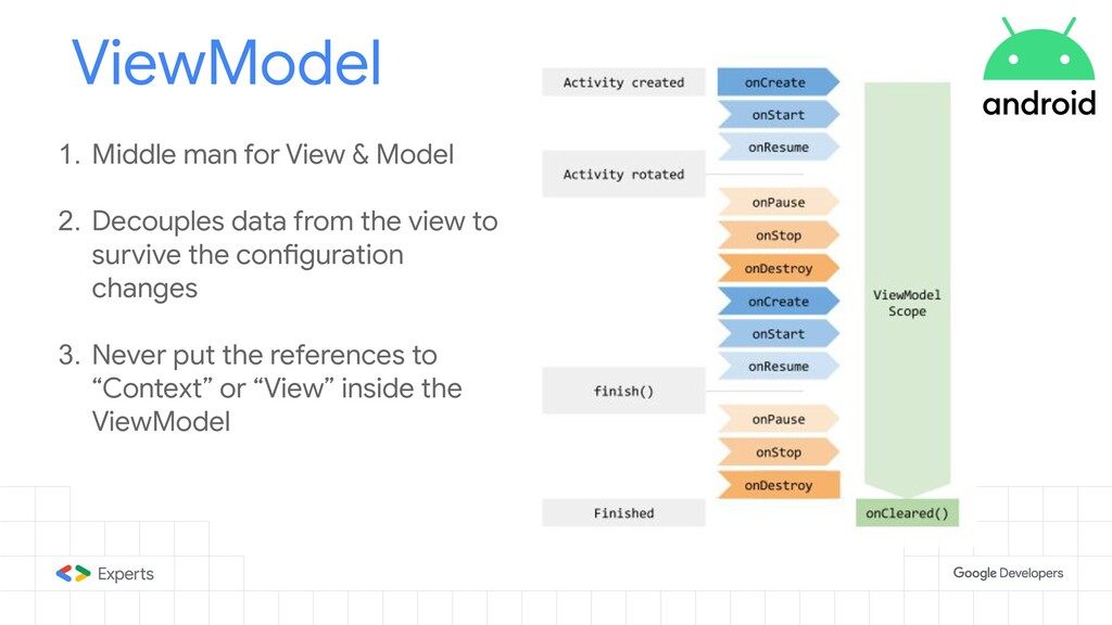 ViewModel 1. Middle man for View & Model 2. Dec...
