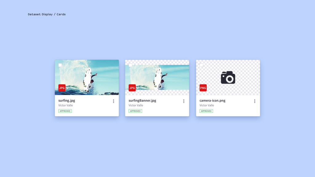 Dataset Display / Cards