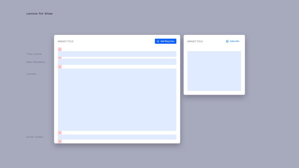 Lexicon for Sites Title toolbar Basic Metadata ...