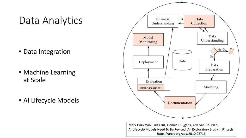 Data Analytics • Data Integration • Machine Lea...