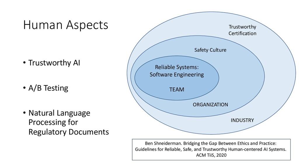 Human Aspects • Trustworthy AI • A/B Testing • ...