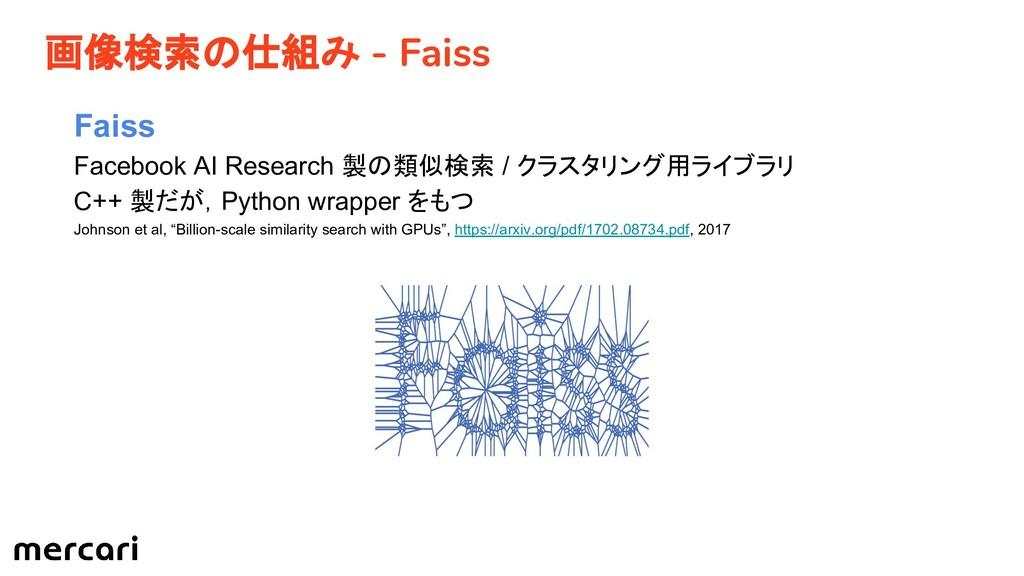 画像検索の仕組み - Faiss Faiss Facebook AI Research 製の類...
