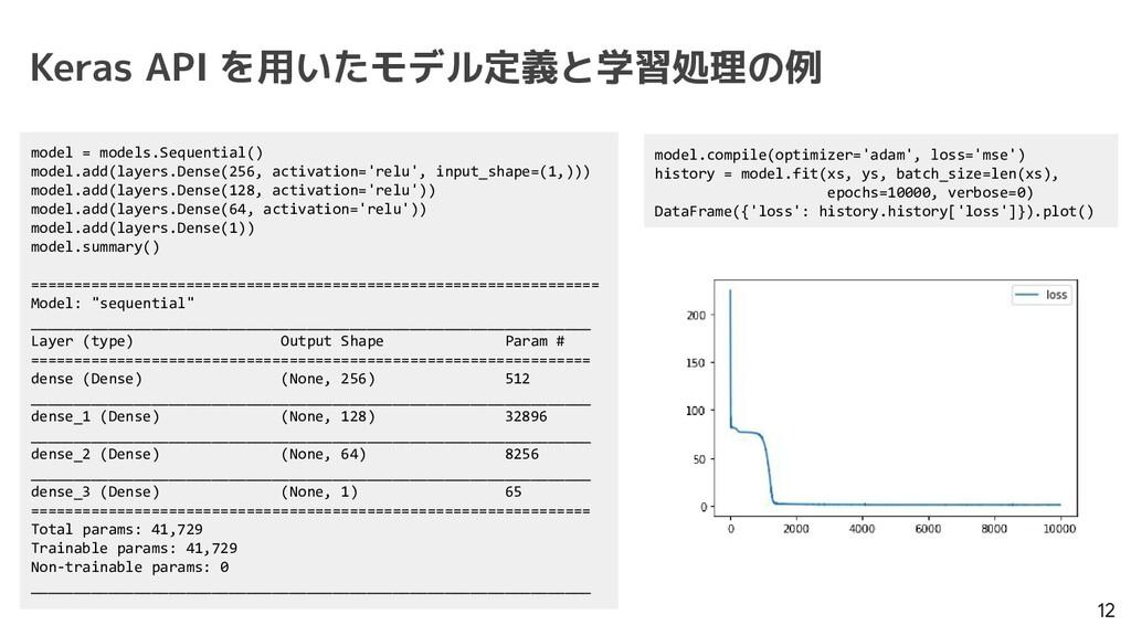 Keras API を用いたモデル定義と学習処理の例 12 model = models.Se...