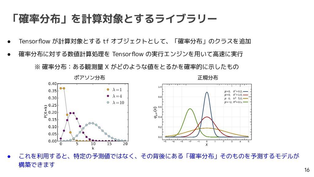 「確率分布」を計算対象とするライブラリー 16 ● Tensorflow が計算対象とする tf...