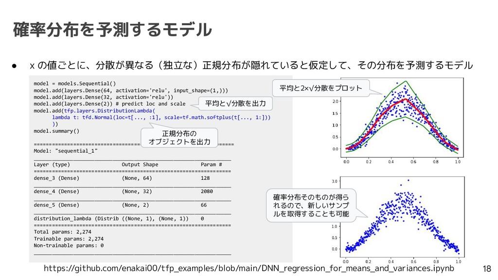 確率分布を予測するモデル 18 ● x の値ごとに、分散が異なる(独立な)正規分布が隠れている...