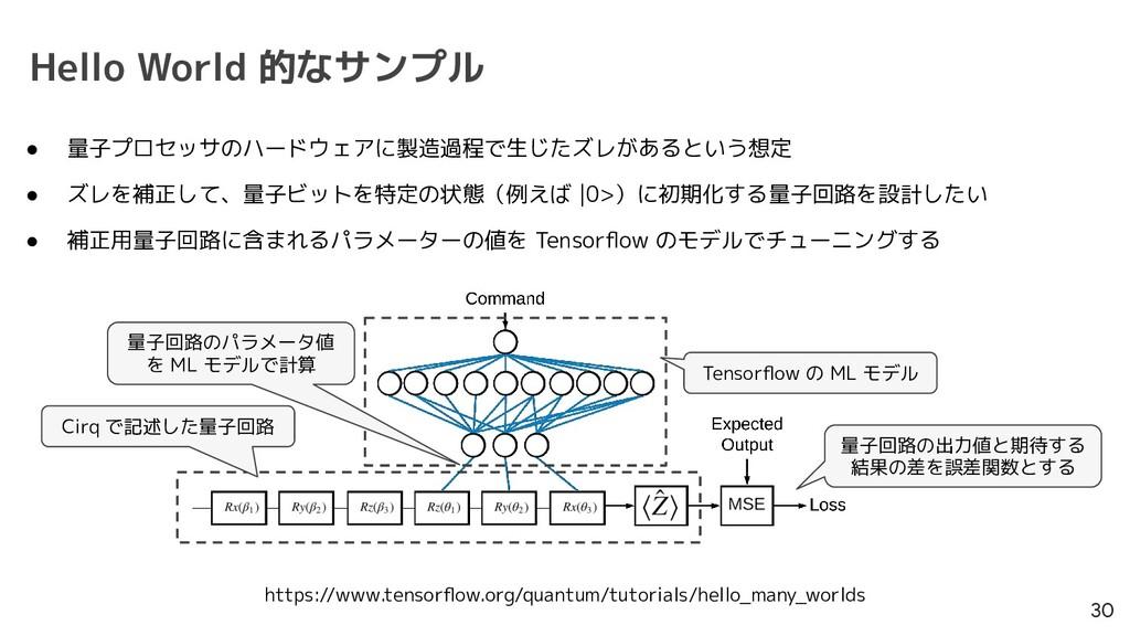 Hello World 的なサンプル 30 ● 量子プロセッサのハードウェアに製造過程で生じた...