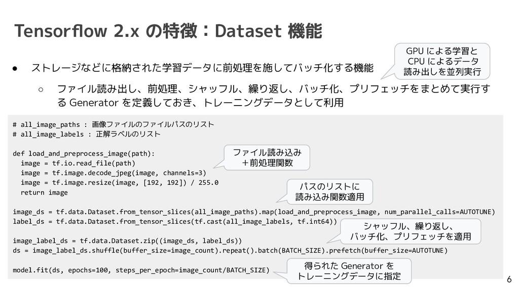 Tensorflow 2.x の特徴:Dataset 機能 6 ● ストレージなどに格納された学...
