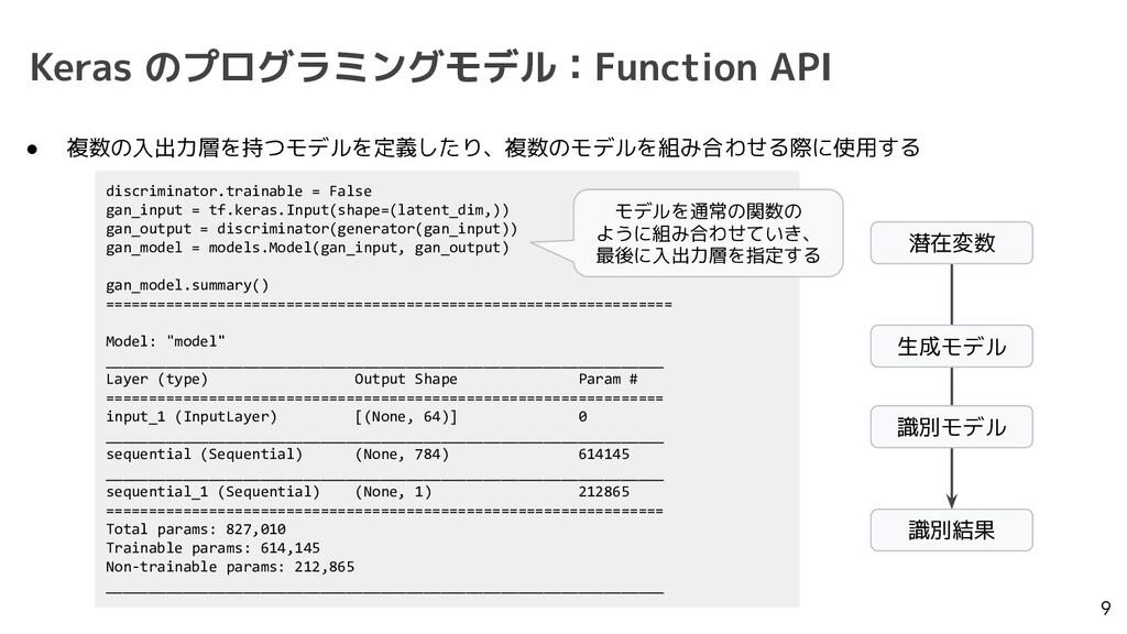 Keras のプログラミングモデル:Function API 9 ● 複数の入出力層を持つモデ...