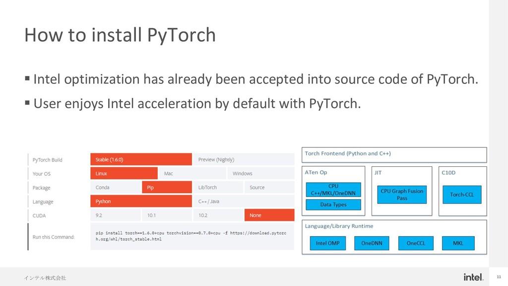 インテル株式会社 11 How to install PyTorch § Intel opti...