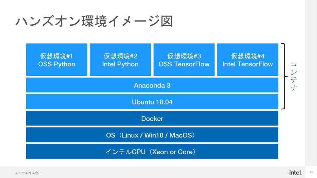 インテル株式会社 13 ハンズオン環境イメージ図 インテルCPU(Xeon or Core) ...