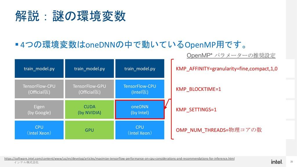 インテル株式会社 25 5 解説:謎の環境変数 § 4つの環境変数はoneDNNの中で動いてい...